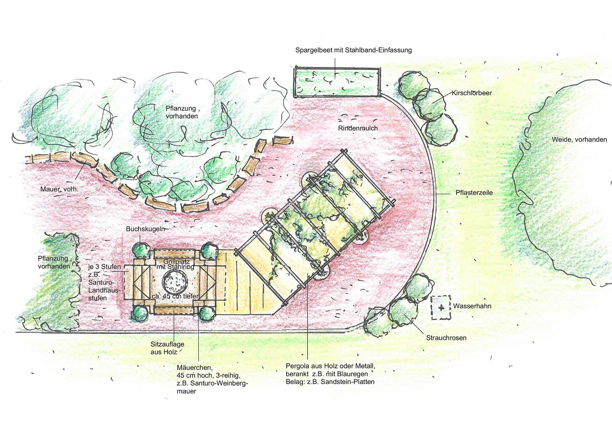 Plan Gartenanlage Grillplatz Terrasse